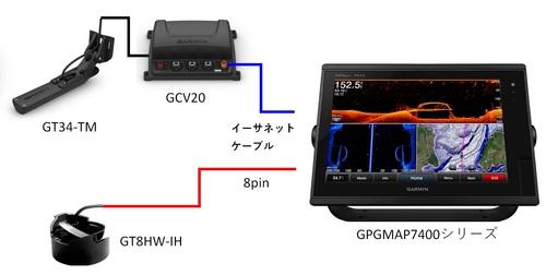 gcv20システム.jpg