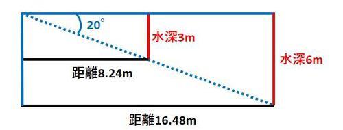 ライブスコープ指向角イメージ.jpg